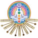 Klankstaven Chakra Healing - reeks van 7